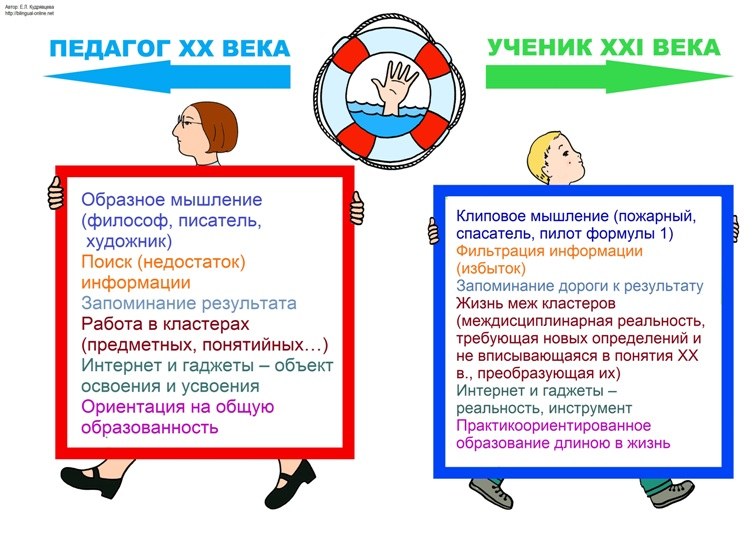 uchitelj_uchenik_XXI